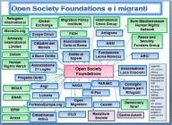 Lobby Imigrante: Quem financia a crise de imigrantes no mediterrâneo?