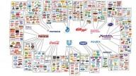 A concentração econômica facilitando a implantação de um governo mundial