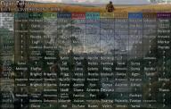 Todas as religiões pagãs são uma única religião que se originou na Babilônia