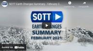 Retrospectiva Fevereiro 2021: Extremos do clima, erupções vulcânicas, meteoros, e muito mais... (vídeo)