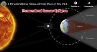 Eclipse Penumbral Lunar em 29/30-11-2020 (vídeo)