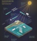 O REINO DAS TREVAS CHEGANDO E TRAZENDO A ESCURIDÃO: Bill Gates financia o despejar de toneladas de cálcio na atmosfera para bloquear o Sol e escurecer a Terra.